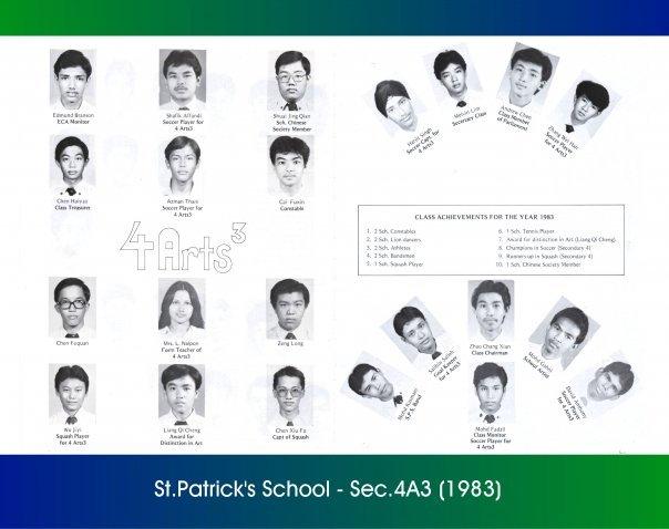 4A3 class of 1983