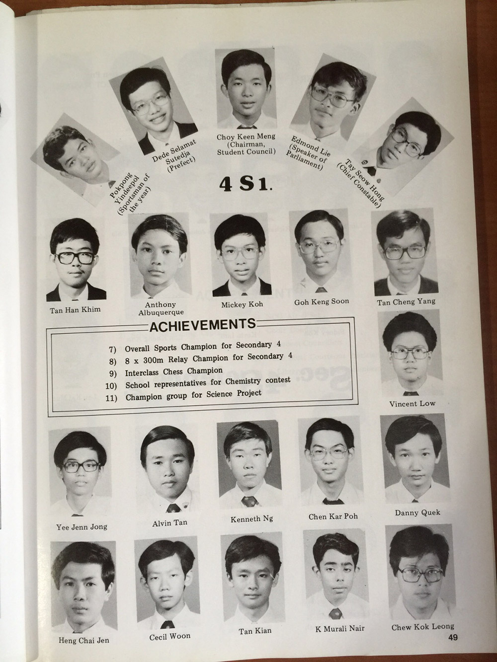 4S1-Class-of-1981a